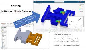 Kopplung Solidworks mit Abaqus: Erweiterte Problemlösungen bei nichtlinearen Aufgabenstellungen